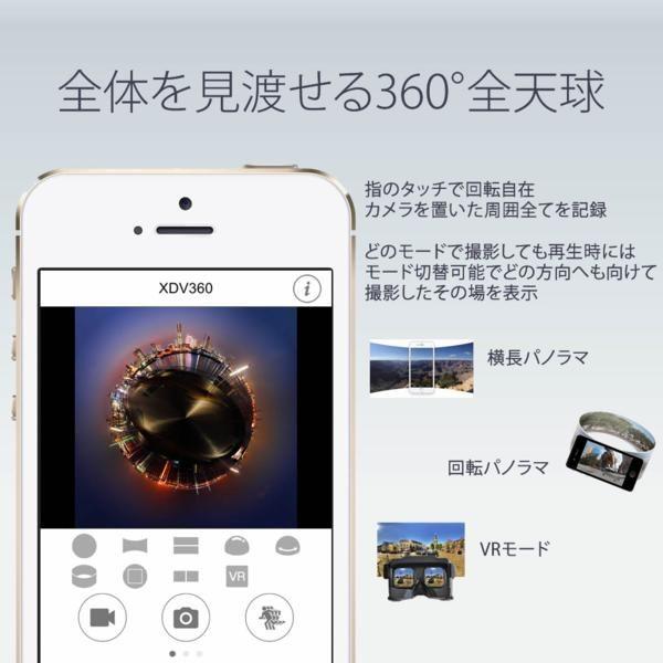 4K HD 防水パノラマ アクション カメラ スポーツWiFi 全天球 360_画像2