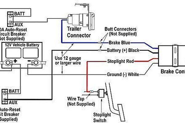 How To Install An Electric Brake Controller It Still Runs Tekonsha Trailer Wiring Diagram Electrical Diagram