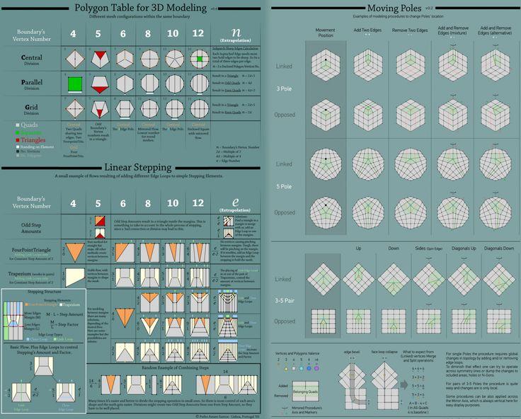 polygon-table.png (1491×1200)