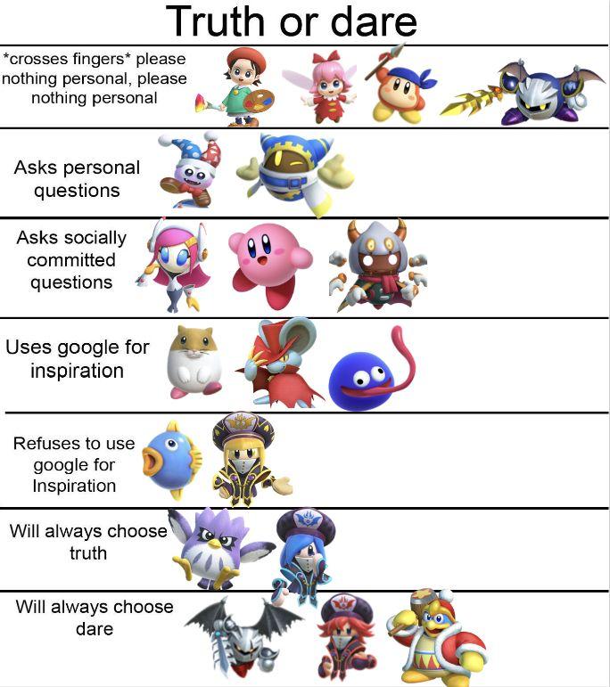 Pin By On Kirb Kirby Memes Kirby Character Kirby