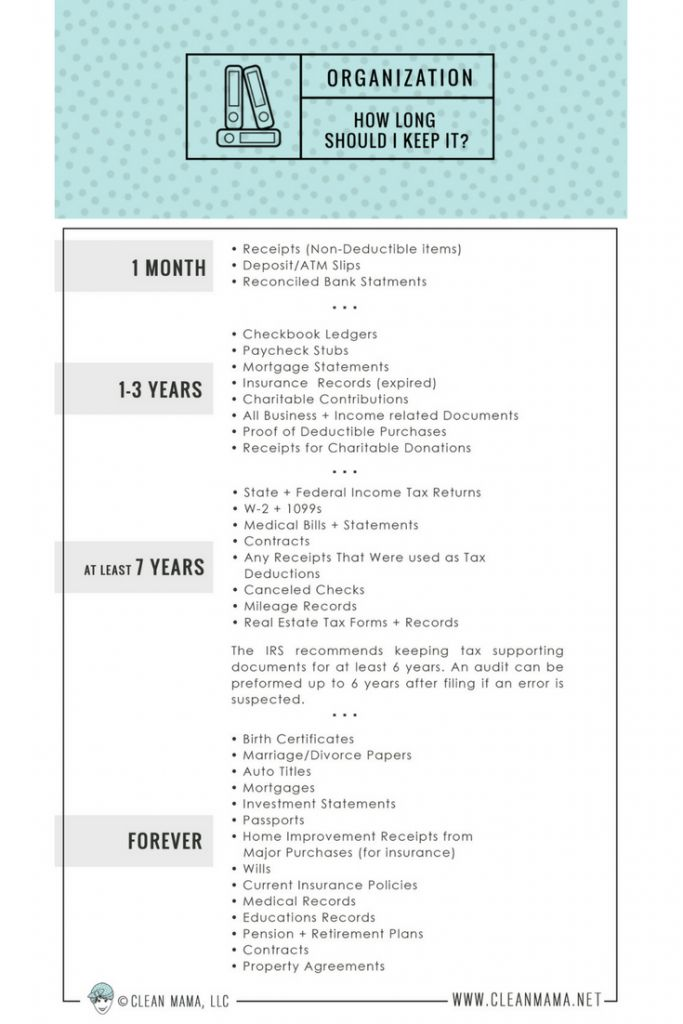 59 best Printables images on Pinterest Day planners, Free - printable divorce papers for free
