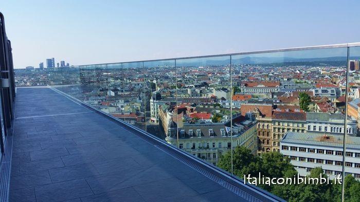 Cosa fare a Vienna con i bambini, il viaggio in una delle più belle capitali Europee; MuseumsQuartier, Zoom, Casa del Mare, Casa della Musica, Stadtpark