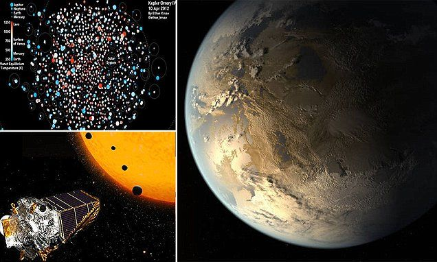 Nasa, based in Washington, DC, is holding a teleconference today at 1:00pm ET (6:00pm GMT) to reveal a new discovery made by its planet-hunting Kepler telescope.