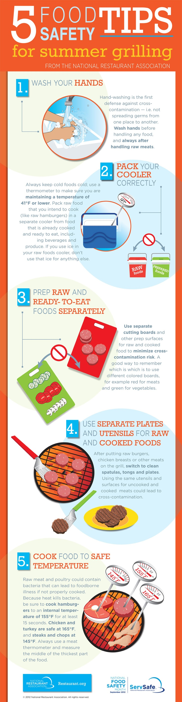 best images about food safety football season five food safety tips for summer grilling from the national restaurant association