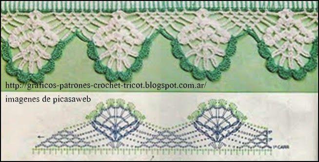 224 best crocheted edges images on Pinterest | Häkelborten ...