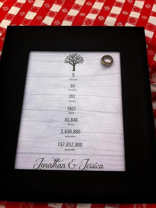 DIY Anniversary Gift.... I love this idea for my parents anniversary this year!