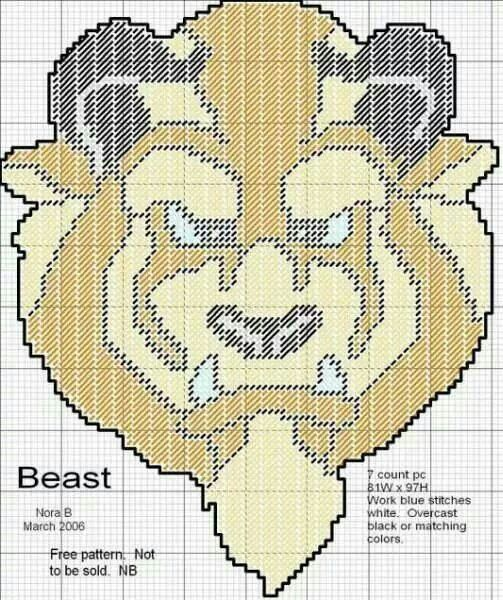 Beast wall hanging