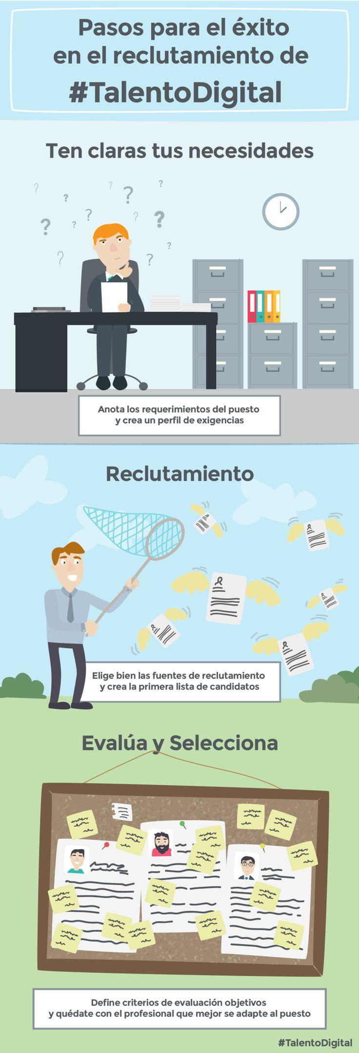 Pasos para el éxito del reclutamiento digital #infografia #infographic #rrhh