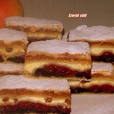 Ezerjó süti Recept képpel -   Mindmegette.hu - Receptek