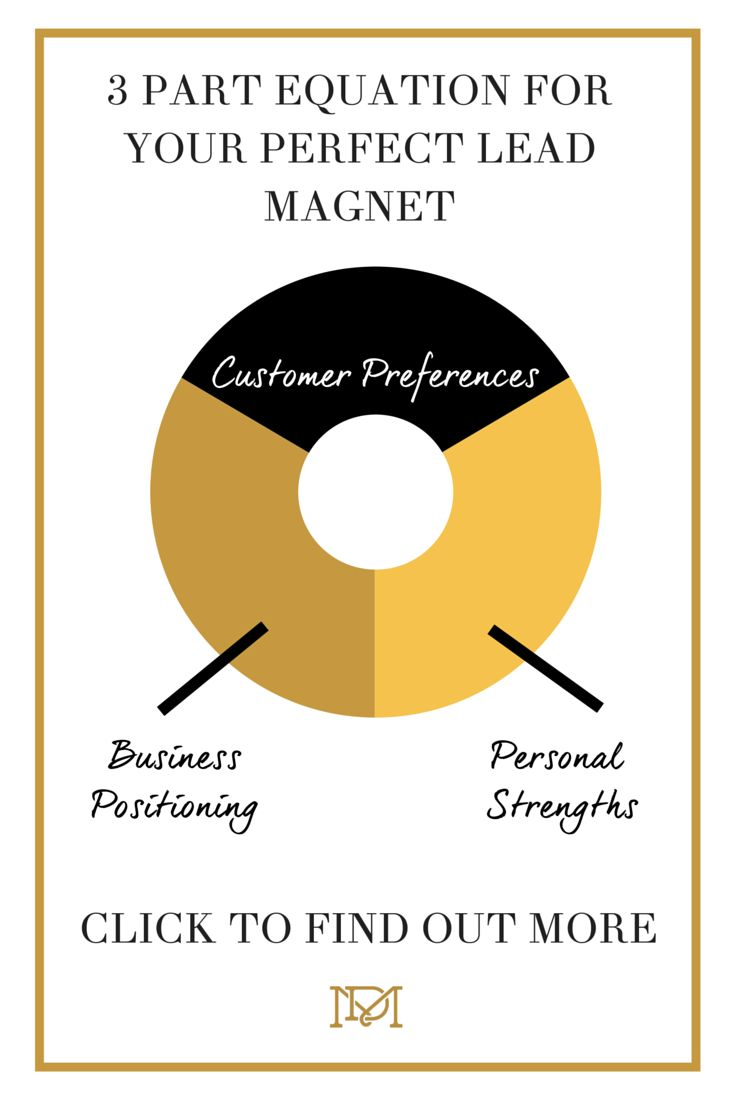 Want to find out more on creating your perfect lead magnet? Go to my blog to find out the 7 questions you should be asking yourself to create the perfect lead magnet for your dream customer!   (http://www.melanieduncan.com/ask-yourself-these-7-questions-to-discover-the-perfect-lead-magnet-for-your-dream-audience/)