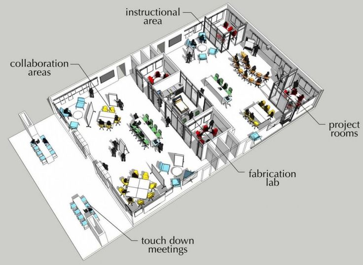 Classroom Design Project : Multifunctional futuristic classroom interior design with