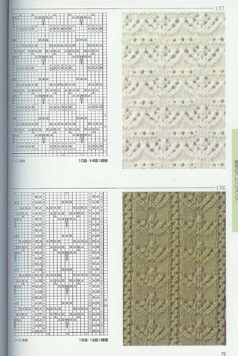Mosaic Knitting Pattern Generator : ??????????? ?? ????  ??????? ??????? ? Pinterest : 17 ?????? ???????, ?????...
