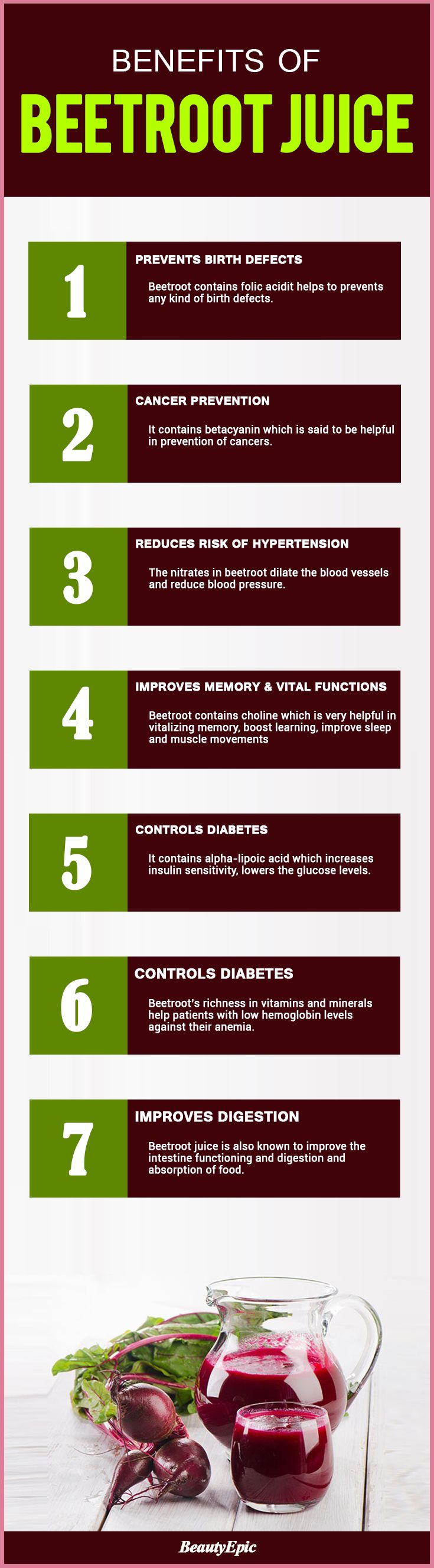 20 Unknown Benefits of Drinking Beetroot Juice