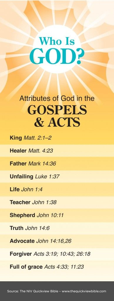 Attributes of God revealed in the Gospels and the Book of Acts For more resources about who God is and what He is like, see these Bible verses about God: www.BibleVersesAbout.Org/God