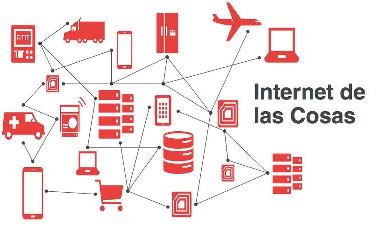 """#ReinoUnido trabaja en proyecto """"World Wide Web para maquinas"""""""