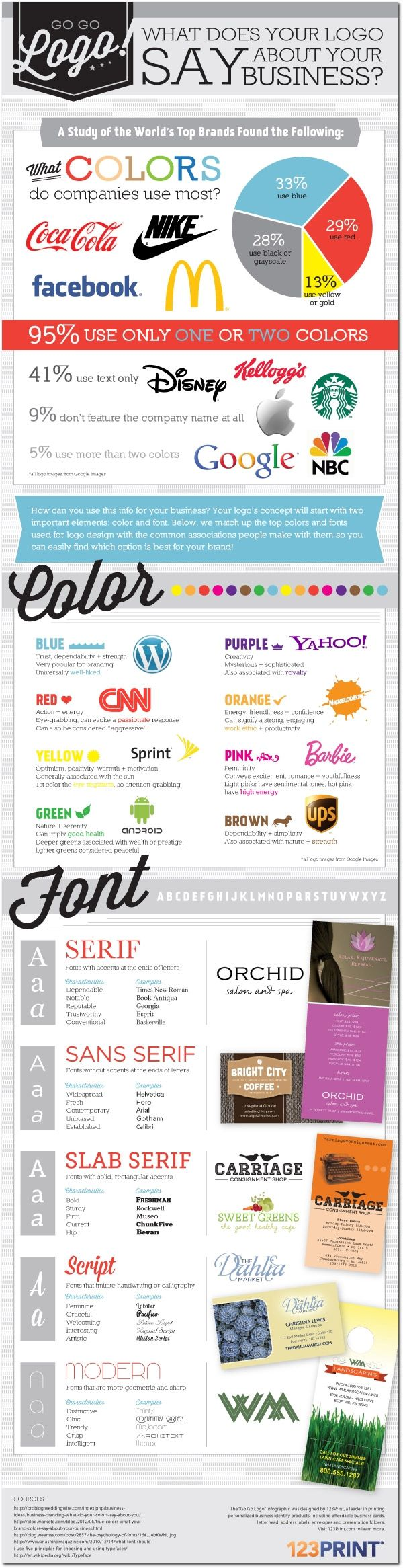 What Your Company Logo Says About Your Brand (Infographic)  Read more: http://www.entrepreneur.com/article/227766#ixzz2bnEn5BsV