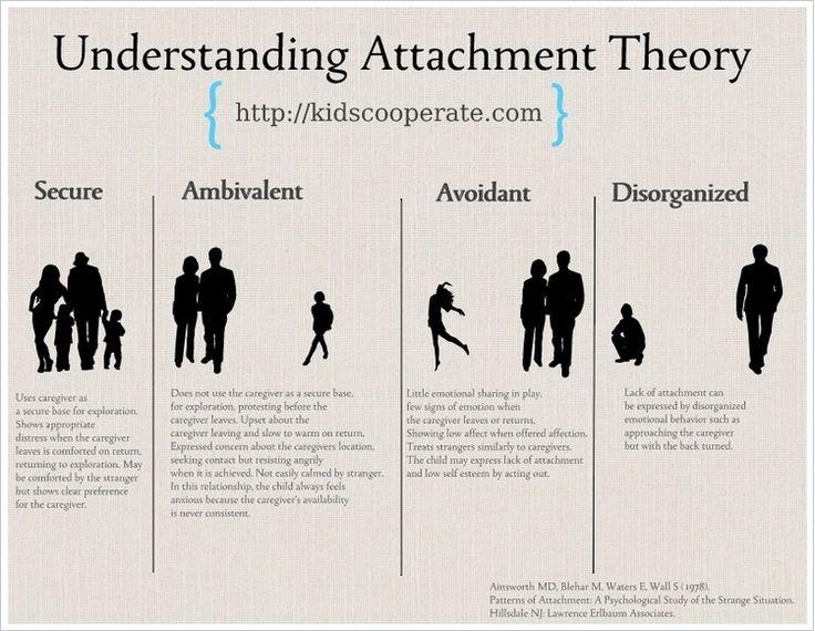 Understanding attachment theory, Autism Spectrum Disorder