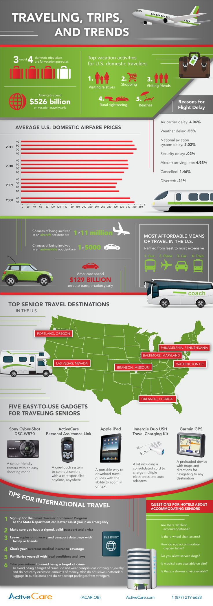 Traveling, Tips and Trends for Seniors. One of the greatest perks of retirement is having more time to travel, and now that spring is just around the corner, more and more senior citizens are catching the travel bug. But whether you're traveling a few hundred miles to visit the grandchildren or a few thousand miles around the world, it's important to plan ahead.