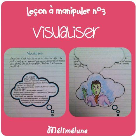 Cahier interactif lecture- visualiser - Mélimélune - ressources pédagogiques CE2