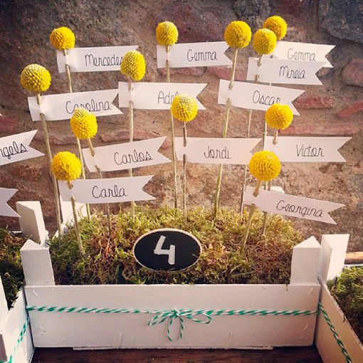 Lovely way to display the table plan