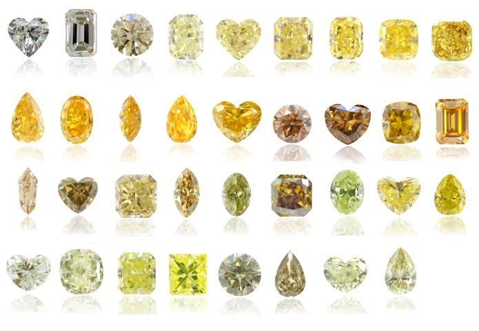 Orange Yellow is amazing!! But would also love champagne, chocolate, or black if nothing else :))   Yellow diamonds color scale by Leibish & Co