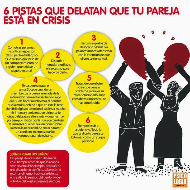 Blog sobre Terapia de Pareja en Lima, Perú. Psicólogos en Lima. Ayuda Psicológica.
