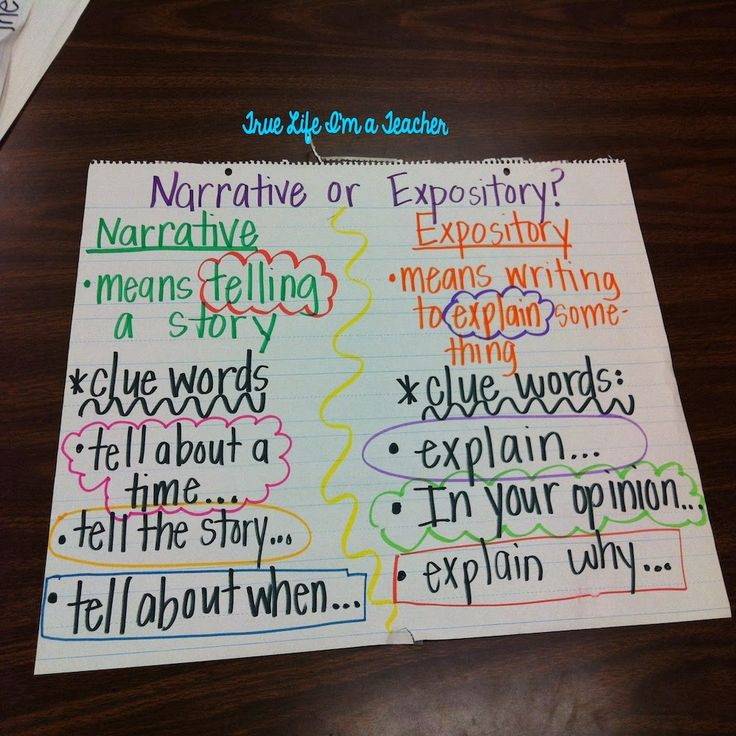 Narrative Writing Transition Words Anchor Chart