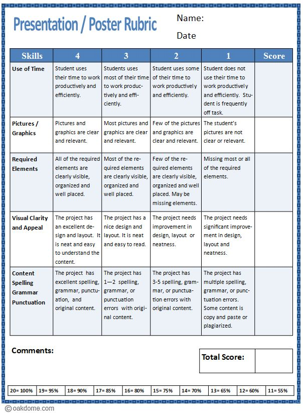 70 best rubric images on Pinterest Formative assessment, School - sample presentation evaluation form example