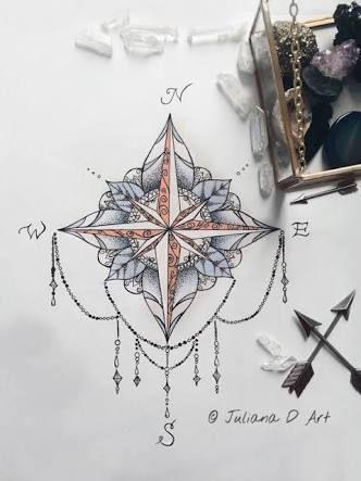 Vorschaubild für underboob tattoo Weitere #underboob_tattoo_compass