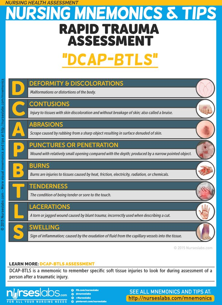 "Rapid Trauma Assessment: ""DCAP-BTLS""  DCAP-BTLS is a mnemonic to remember specific soft tissue injuries to look for during assessment of a person after a traumatic injury.  More nursing mnemonics at: http://nurseslabs.com/nursing-health-assessment-mnemonics-tips/"