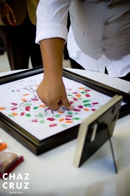 guestbook with fingerprints