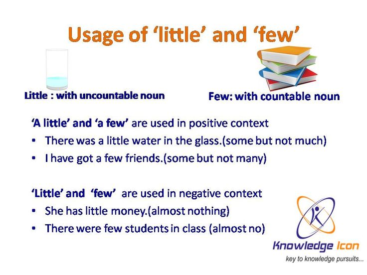"Usage if ""Little"" & ""Few"" (y) Contact Us: 9041222444, 9855551177"