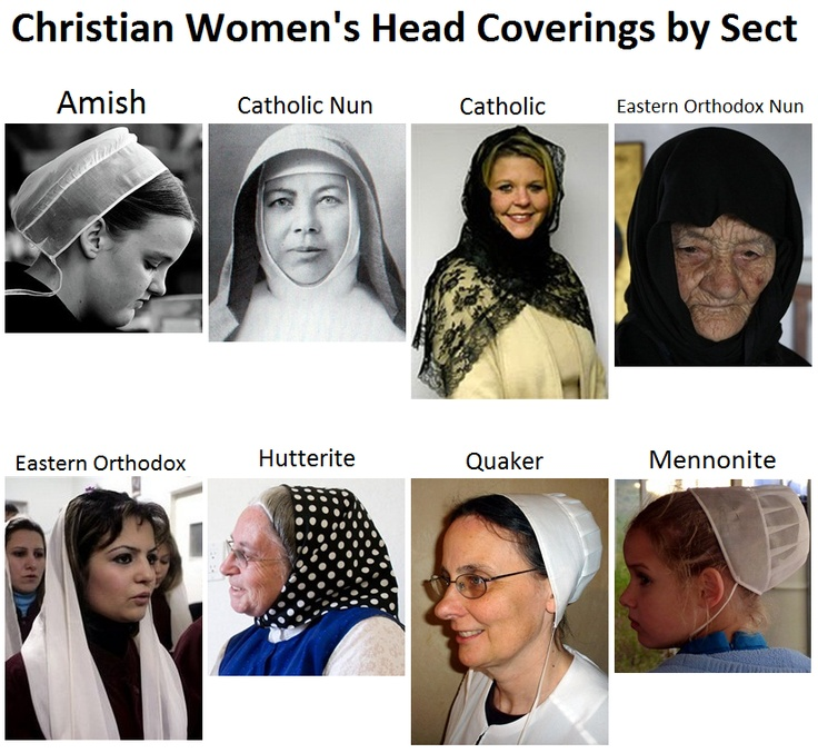 Christian Women S Head Coverings By Sect Catholic Veil
