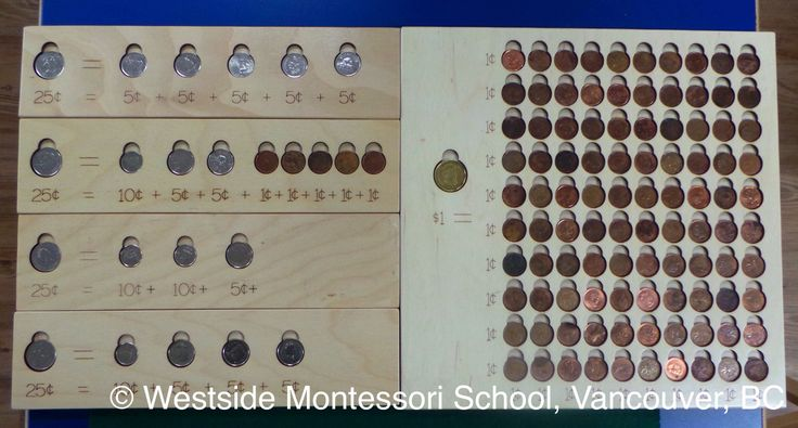 Montessori Currency Equivalence Boards ... wooden boards to work with coins, and develop a greater understanding of equivalency, in a very hands-on way. There are 4 boards that make 25 cents and a 100 penny board that makes $1 or one Canadian loonie. The latter is a great alternative to the 100 board. Another great Montessori Math activity.