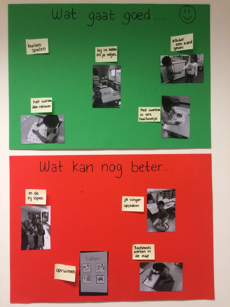 Uitkomst klassenvergadering! 2 vragen gesteld aan de groep: - wat gaat al goed in de klas? - wat kan nog beter? Inzichtelijk voor de kinderen gemaakt met foto's! #groep3