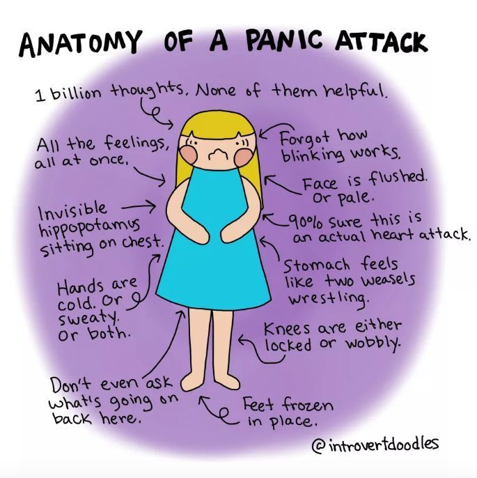 Chart of a girl having a panic attack {Hilfe im St…