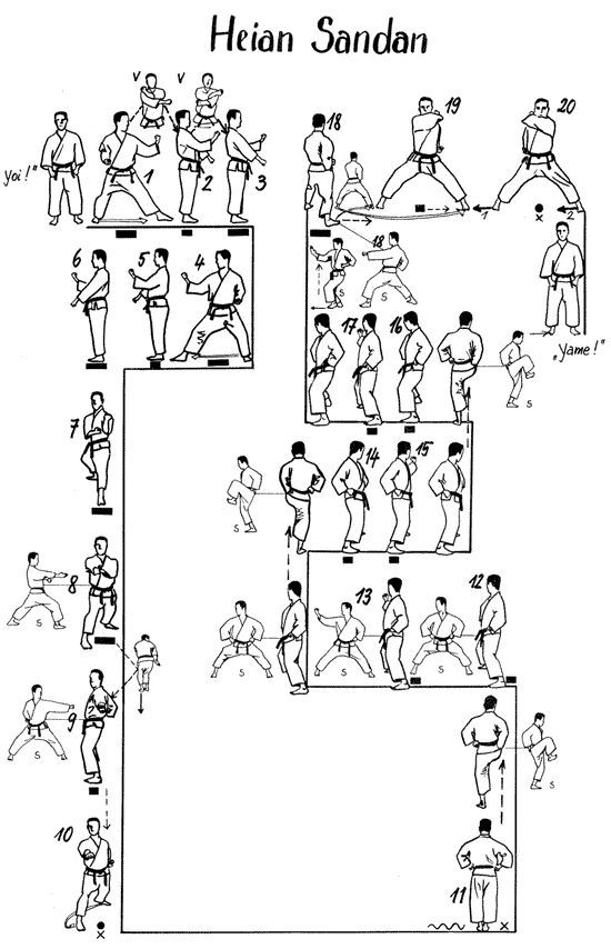Shorin Ryu Kata Diagrams | Artes Marciais On Line - Postagens: Junho 2010: