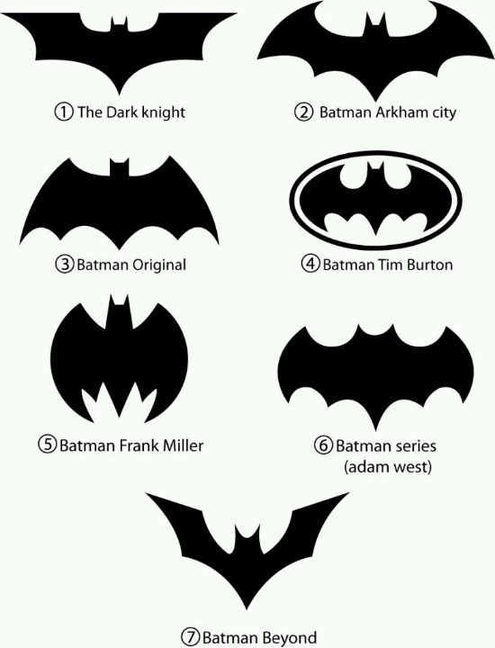 Best 25 Batman Symbol Tattoos Ideas On Pinterest