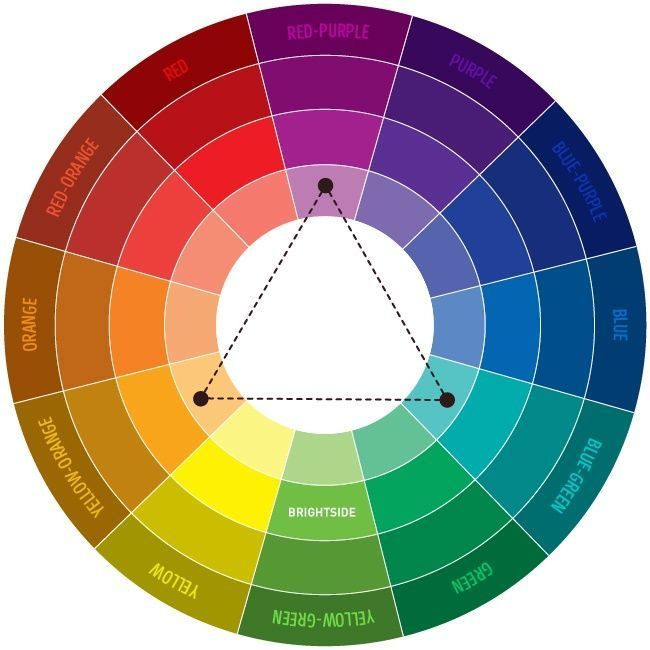 The ultimate color combinations cheat sheet Scheme № 2: The triad — a combination of three colors A Triad is a combination of 3 colors that are equidistant from each other on the color circle. It produces a high contrast effect while preserving 'harmony.' Such a composition looks vibrant even when you use pale and unsaturated colours.