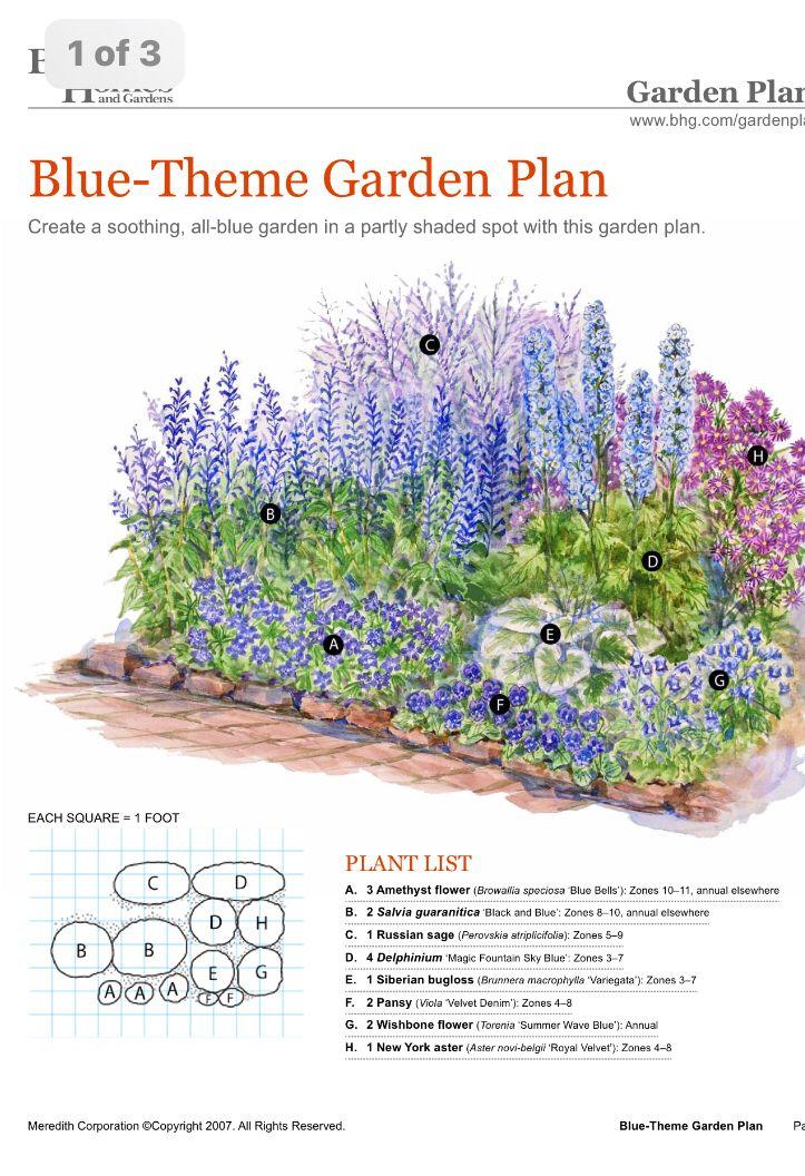 Richmond Is Zone 7 7a With Images Flower Garden Plans Garden