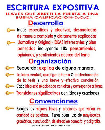 Escritura Expositiva Spanish Classroom Poster by The Writing Doctor, via Flickr