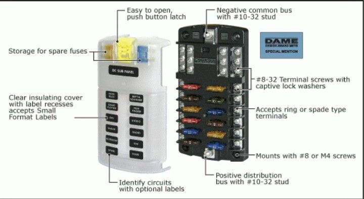 Diagram Basic 12v Wiring Diagram Fuse Block Full Version Hd Quality Fuse Block Liveprin Oltreilmurofestival It