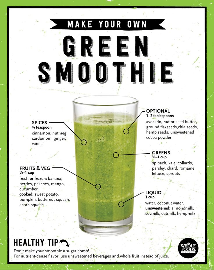 Here's how to start your day with loads of energy-boosting nutrients... Add this to your smoothie!