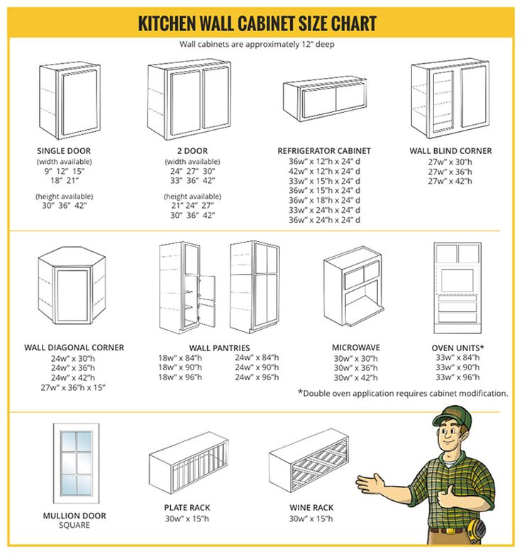 Cabinet Size Charts - Cumberland Collection - Builders ...