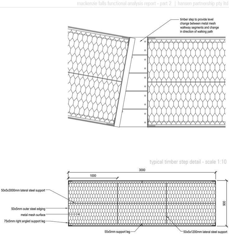 hansen_McKenzieFalls_14 « Landscape Architecture Works | Landezine