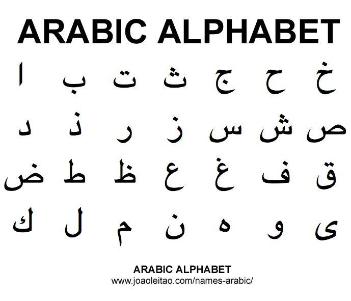 7 best Foreign Alphabets images on Pinterest | Alpha bet ...