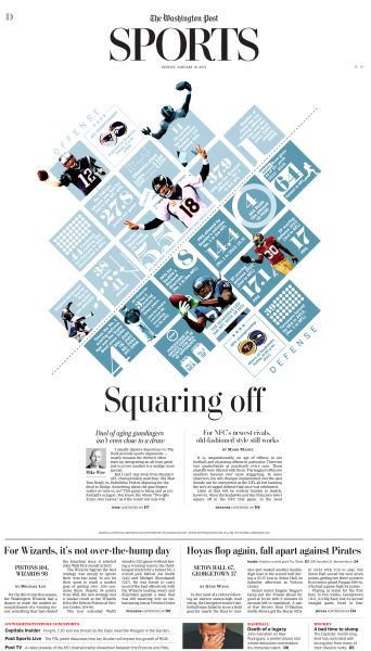 The squares! cool way to showcase short pieces of related info together.