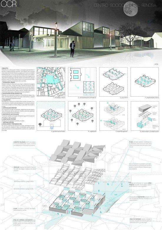 PANELES REINOSA 1 550x778 Concurso Centro Sociocultural Reinosa por ELEArkitectura