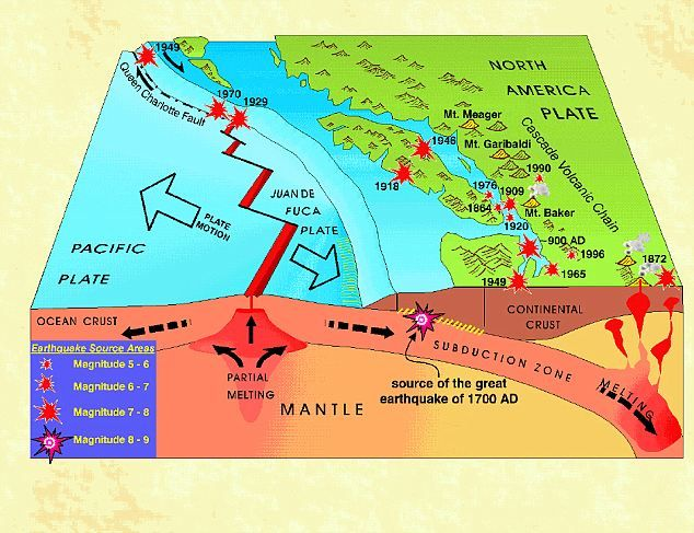 Best Fault Lines Images On Pinterest British Columbia - Map of the us fault lines