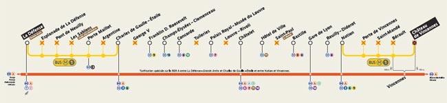 Fermeture temporaire de la ligne 1 les dimanches matin | Defacto - Quartier daffaires de la Défense
